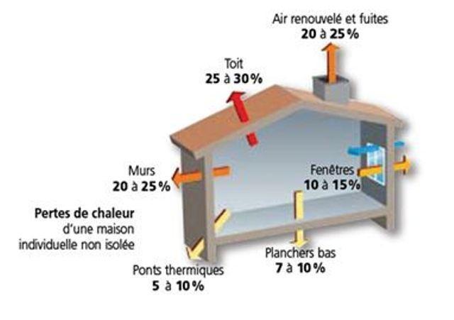 Schema ISO pour l'isolation par la menuiserie à la Roche sur Yon, Longin Joel